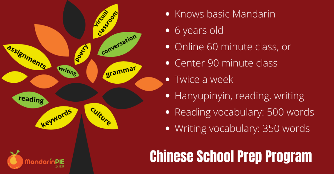 Prep class website (English version)